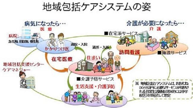 《地域包括ケア》14 ひとり暮らし高齢者への対応が急務